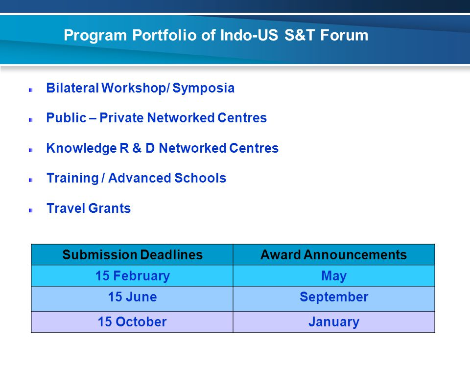 Program Portfolio of Indo-US S&T Forum Bilateral Workshop/ Symposia Public – Private Networked Centres Knowledge R & D Networked Centres Training / Advanced Schools Travel Grants Submission DeadlinesAward Announcements 15 FebruaryMay 15 JuneSeptember 15 OctoberJanuary