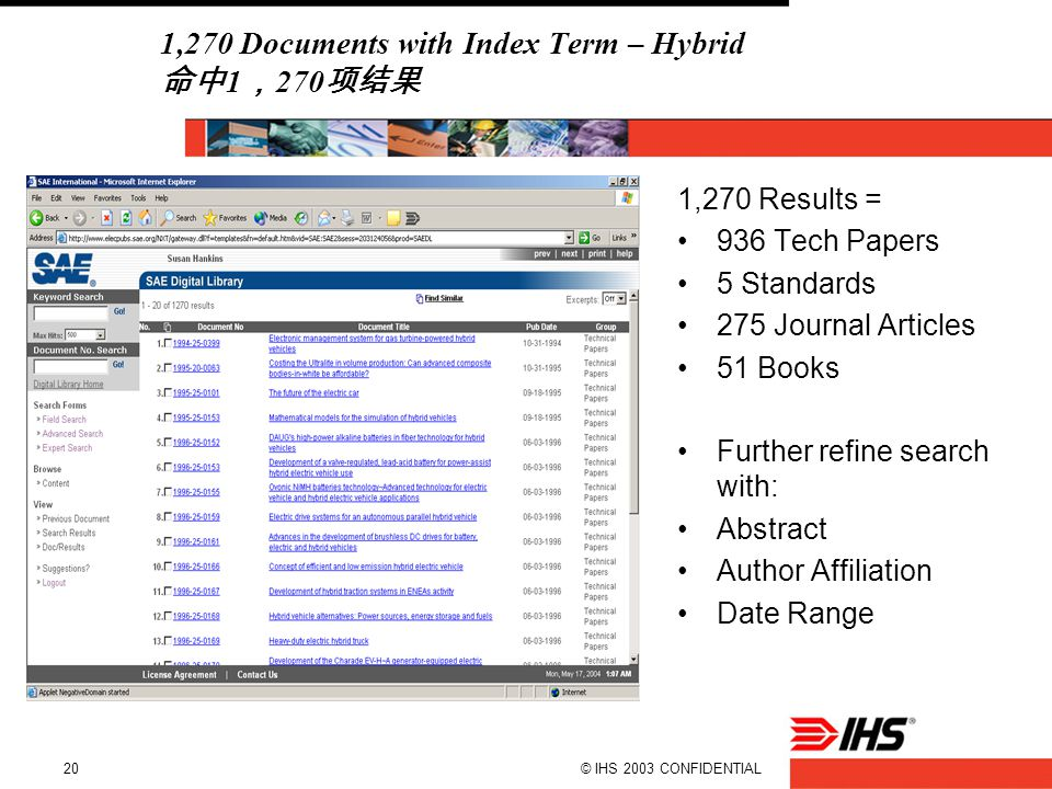 © IHS 2003 CONFIDENTIAL20 1,270 Documents with Index Term – Hybrid 命中 1 , 270 项结果 1,270 Results = 936 Tech Papers 5 Standards 275 Journal Articles 51