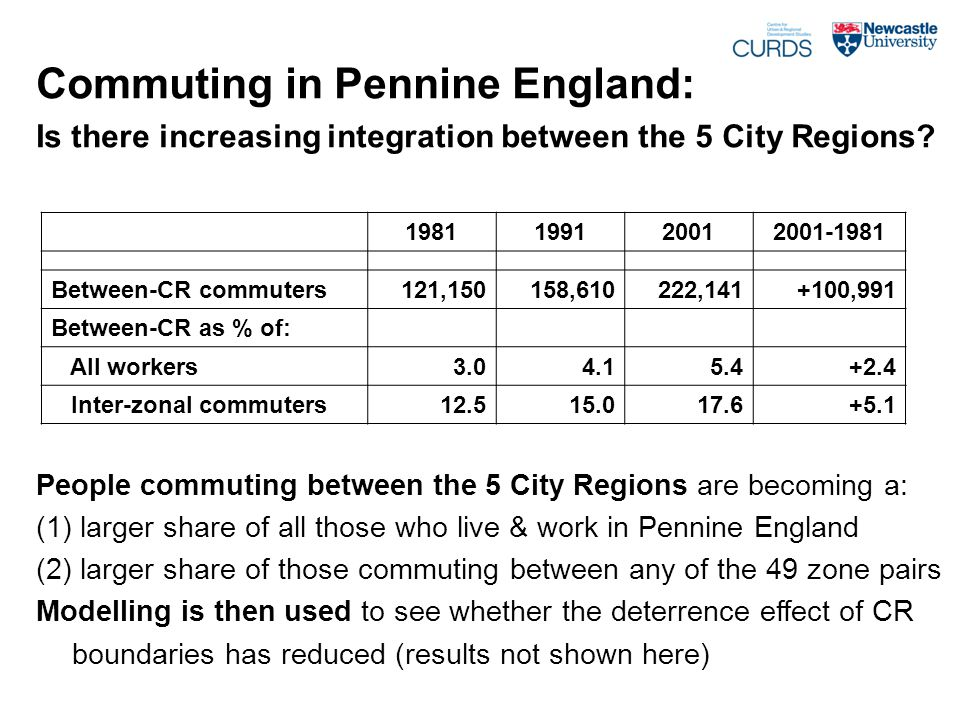 Commuting in Pennine England: Is there increasing integration between the 5 City Regions.