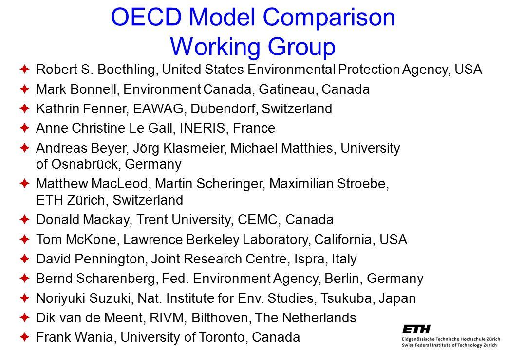 OECD Model Comparison Working Group  Robert S.