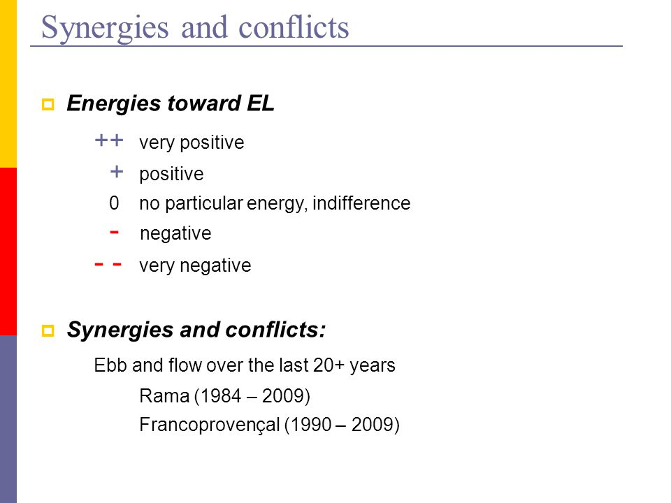 Synergies and conflicts  Energies toward EL ++ very positive + positive 0 no particular energy, indifference - negative - - very negative  Synergies and conflicts: Ebb and flow over the last 20+ years Rama (1984 – 2009) Francoprovençal (1990 – 2009)