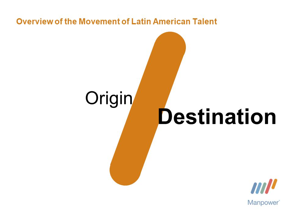 Overview of the Movement of Latin American Talent Origin Destination