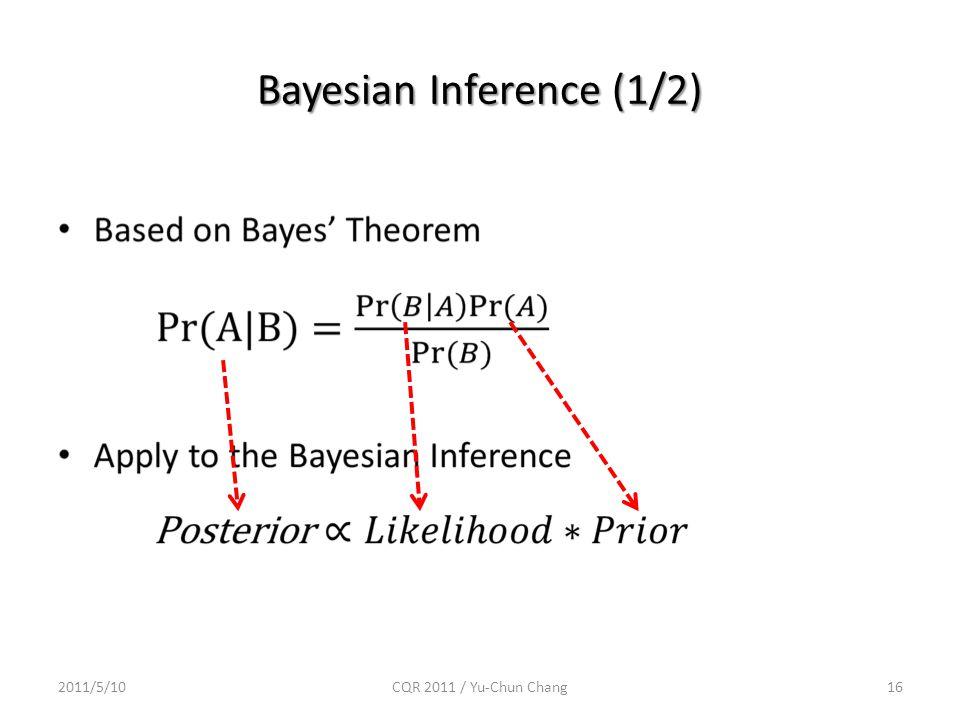 Bayesian Inference (1/2) 2011/5/10CQR 2011 / Yu-Chun Chang16