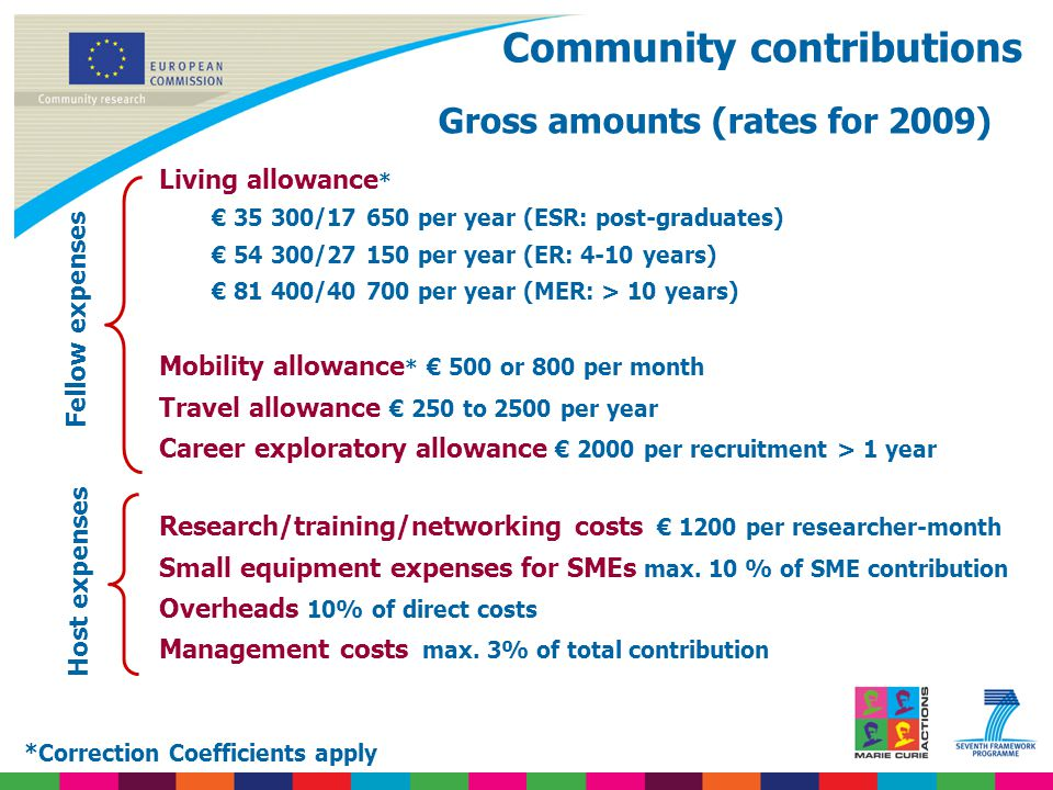 Community contributions Living allowance * € 35 300/17 650 per year (ESR: post-graduates) € 54 300/27 150 per year (ER: 4-10 years) € 81 400/40 700 pe