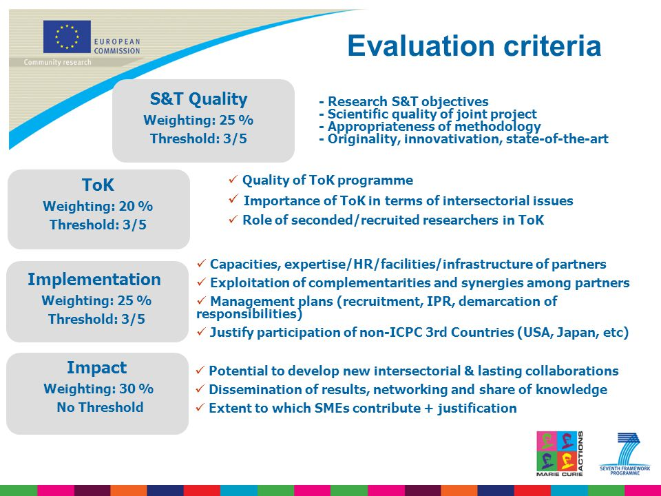S&T Quality Weighting: 25 % Threshold: 3/5 - Research S&T objectives - Scientific quality of joint project - Appropriateness of methodology - Originality, innovativation, state-of-the-art ToK Weighting: 20 % Threshold: 3/5 Quality of ToK programme Importance of ToK in terms of intersectorial issues Role of seconded/recruited researchers in ToK Implementation Weighting: 25 % Threshold: 3/5 Capacities, expertise/HR/facilities/infrastructure of partners Exploitation of complementarities and synergies among partners Management plans (recruitment, IPR, demarcation of responsibilities) Justify participation of non-ICPC 3rd Countries (USA, Japan, etc) Impact Weighting: 30 % No Threshold Potential to develop new intersectorial & lasting collaborations Dissemination of results, networking and share of knowledge Extent to which SMEs contribute + justification Evaluation criteria