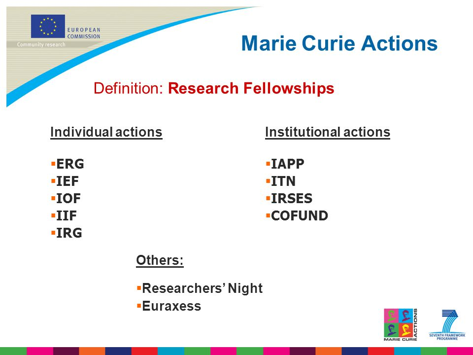 Marie Curie Actions Individual actions  ERG  IEF  IOF  IIF  IRG Definition: Research Fellowships Others:  Researchers' Night  Euraxess Institutional actions  IAPP  ITN  IRSES  COFUND