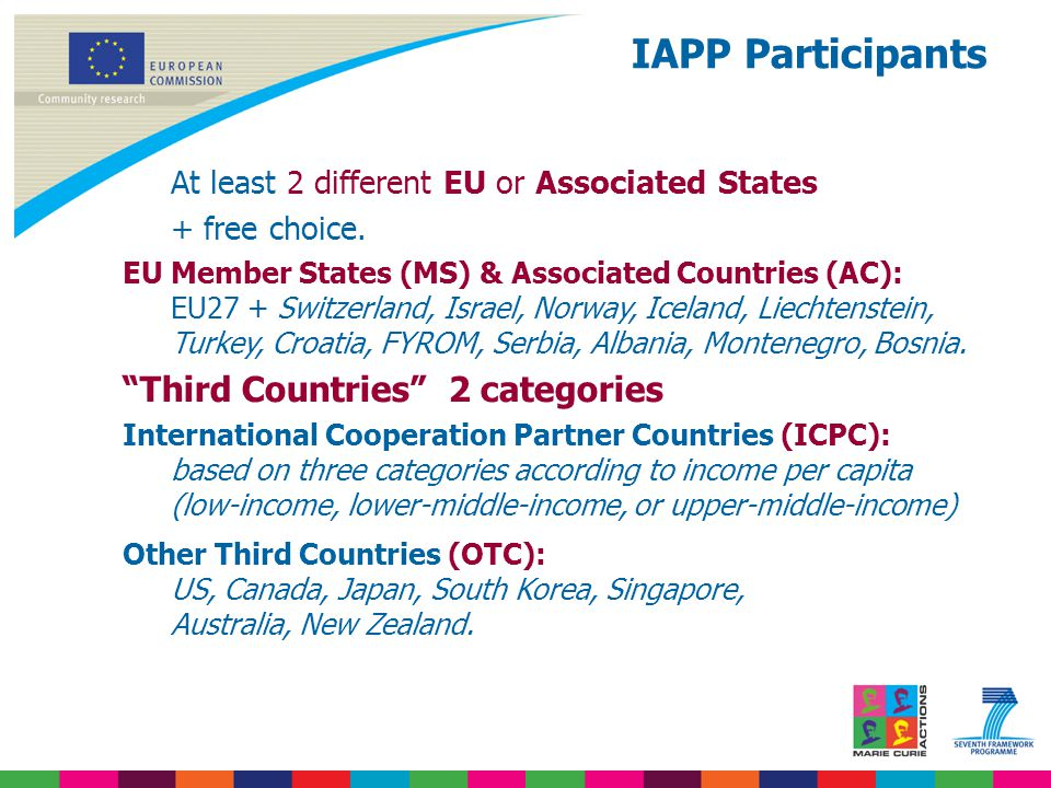 At least 2 different EU or Associated States + free choice. EU Member States (MS) & Associated Countries (AC): EU27 + Switzerland, Israel, Norway, Ice