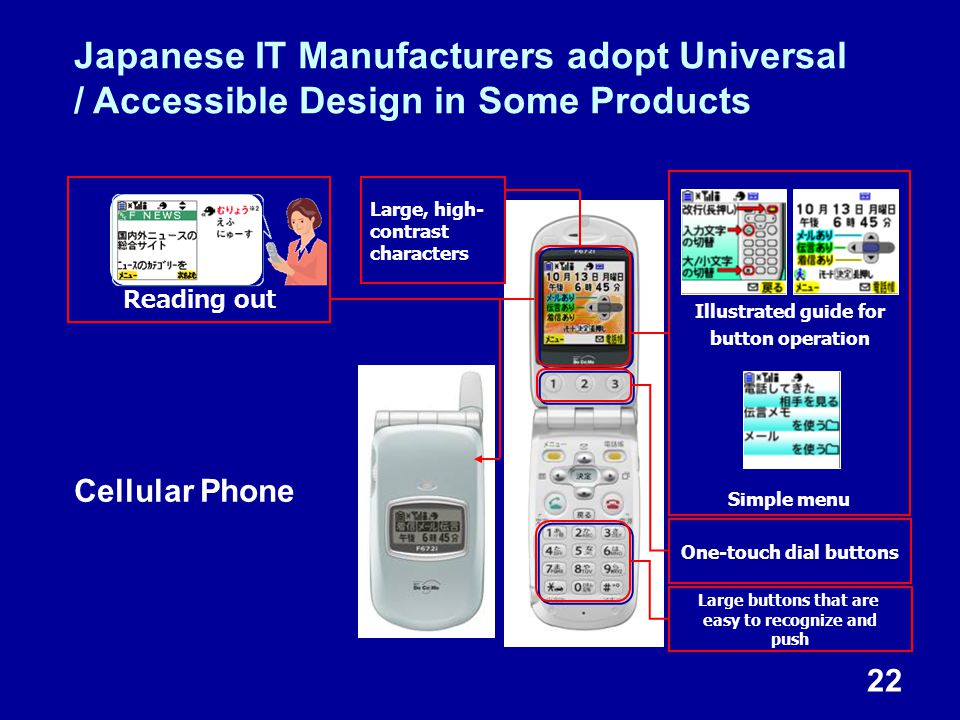 22 Illustrated guide for button operation Simple menu Large, high- contrast characters One-touch dial buttons Large buttons that are easy to recognize and push Reading out Cellular Phone Japanese IT Manufacturers adopt Universal / Accessible Design in Some Products
