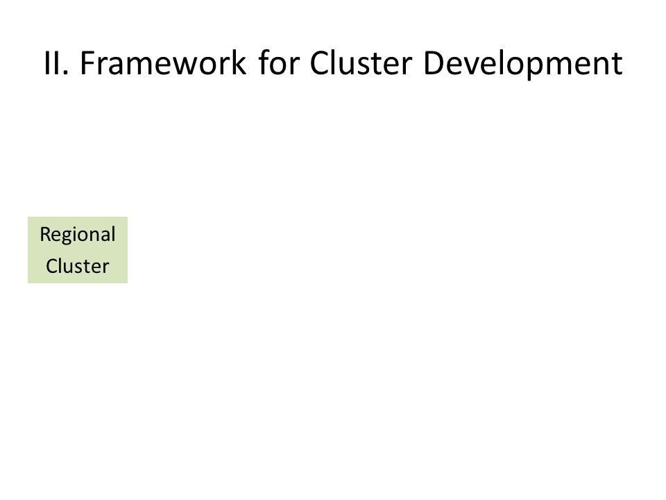 II. Framework for Cluster Development Regional Cluster