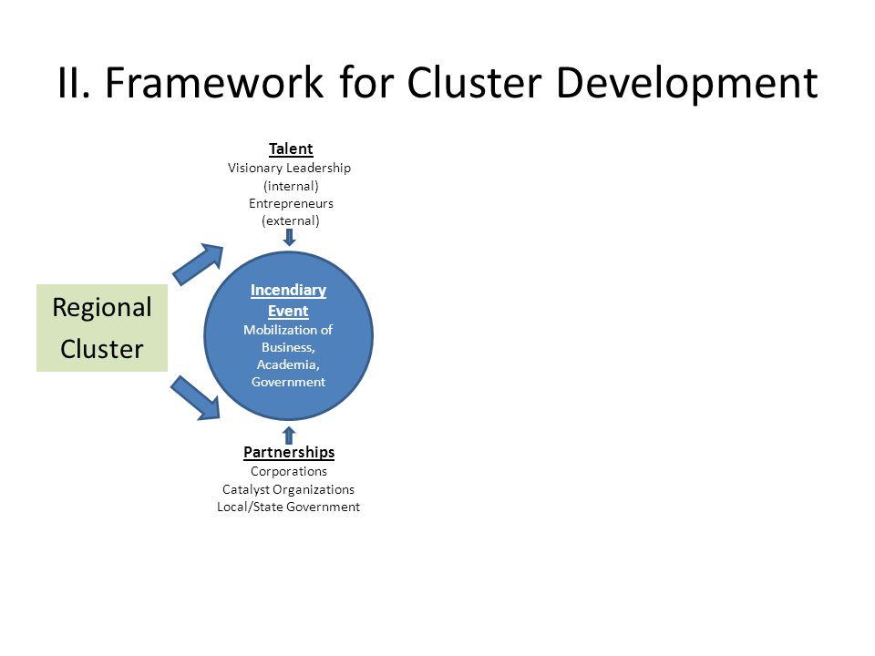 II. Framework for Cluster Development Regional Cluster Talent Visionary Leadership (internal) Entrepreneurs (external) Partnerships Corporations Catal