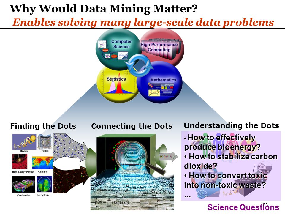 23 Why Would Data Mining Matter.