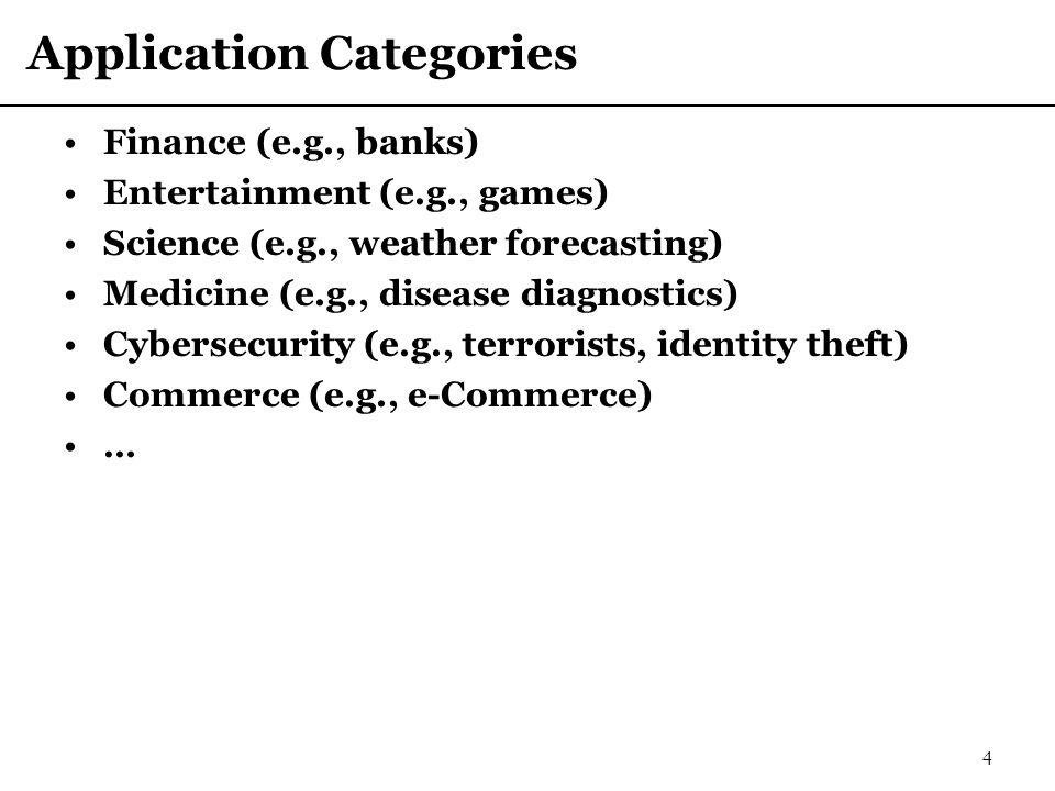 Application Categories Finance (e.g., banks) Entertainment (e.g., games) Science (e.g., weather forecasting) Medicine (e.g., disease diagnostics) Cybersecurity (e.g., terrorists, identity theft) Commerce (e.g., e-Commerce) … 4