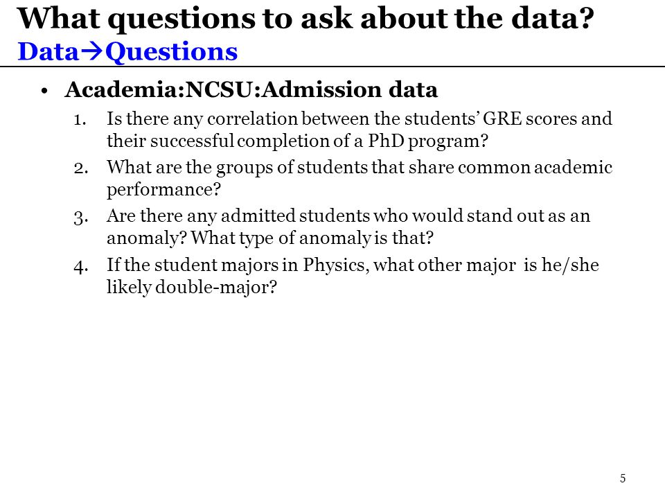 What questions to ask about the data.