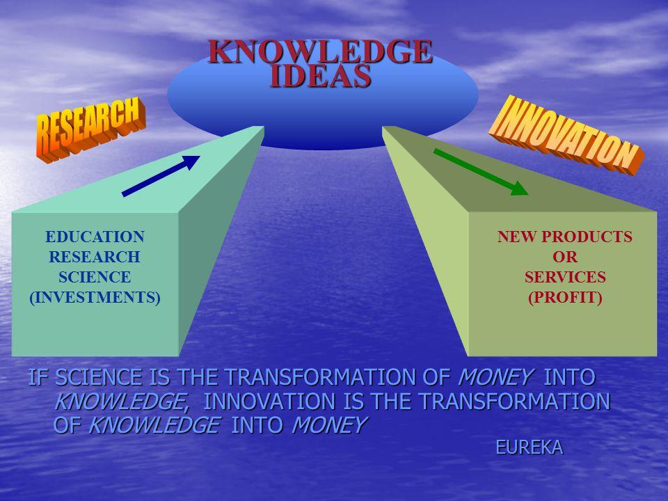 R&D-based innovation vs. innovation diffusion Source: European Innovation Scoreboard' 2003 V