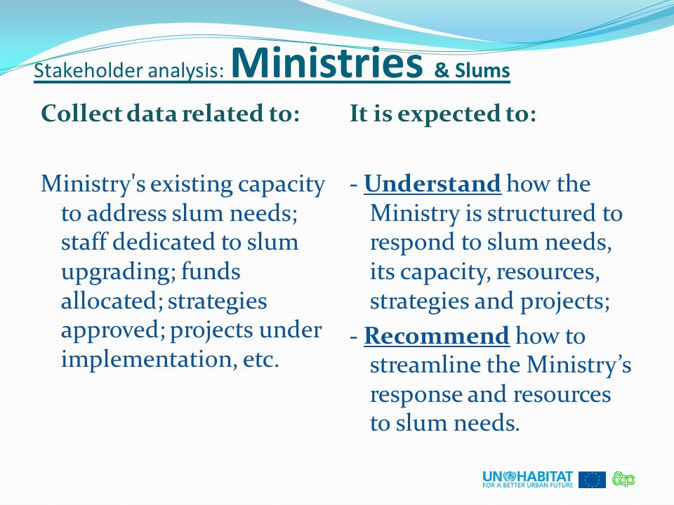 Stakeholder analysis: Ministries & Slums Collect data related to: Ministry's existing capacity to address slum needs; staff dedicated to slum upgradin
