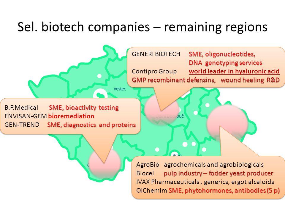 Sel. biotech companies – remaining regions SME, oligonucleotides, DNA genotyping services GENERI BIOTECH SME, oligonucleotides, DNA genotyping service