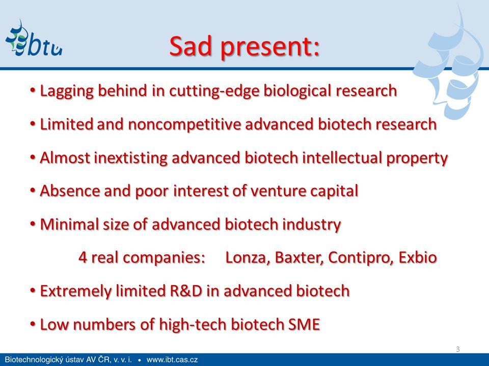 Sad present: Lagging behind in cutting-edge biological research Lagging behind in cutting-edge biological research Limited and noncompetitive advanced