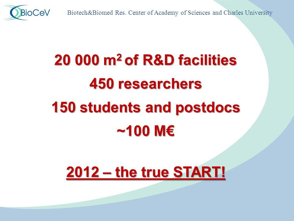 Biotech&Biomed Res.