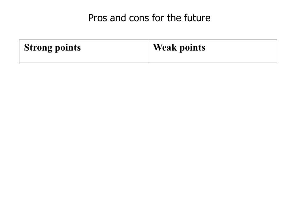 Pros and cons for the future Strong pointsWeak points long tradition in classic biotechnology lag in cutting-edge molecular biotechnology established