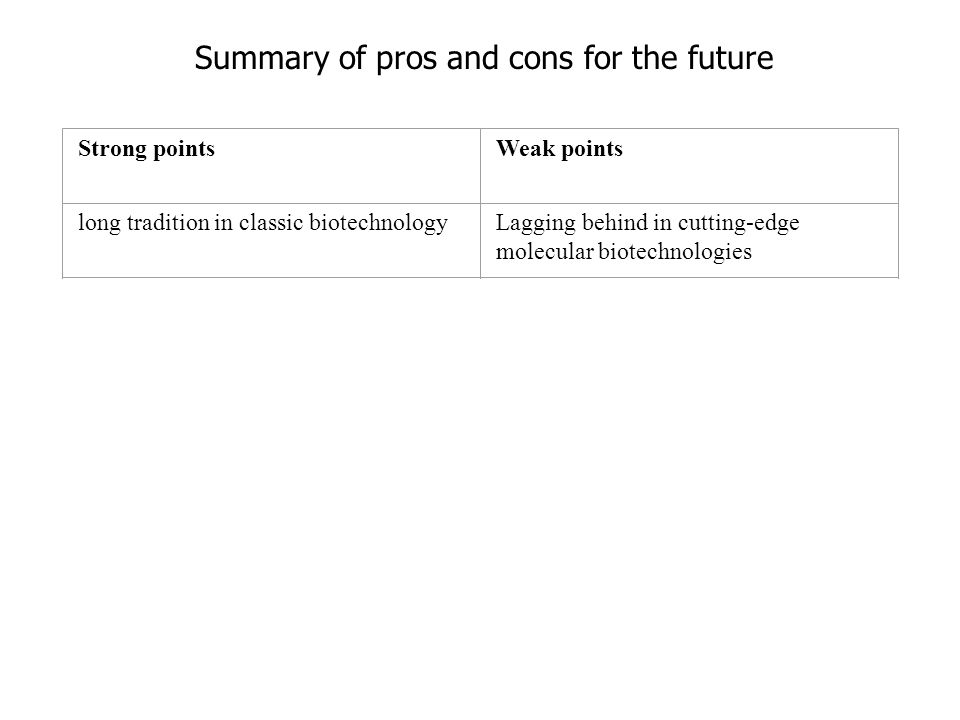 Summary of pros and cons for the future Strong pointsWeak points long tradition in classic biotechnologyLagging behind in cutting-edge molecular biotechnologies established education system; well qualified and cheap manpower insufficient interaction of academia with industry; brain-drain improved infrastructure in R&D; restructuring research organizations missing tradition of spin-offs; lack of managers trained in science growing awareness on intellectual property protection in academia lack of funding for patenting in academia; lack of venture capital increasing funding to R&D; long-term funding growing bureaucracy; complex rules for the use of funding