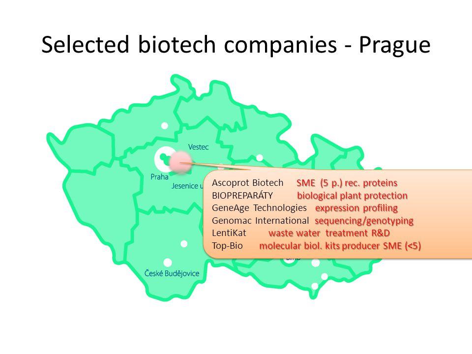 Selected biotech companies - Prague SME (5 p.) rec.