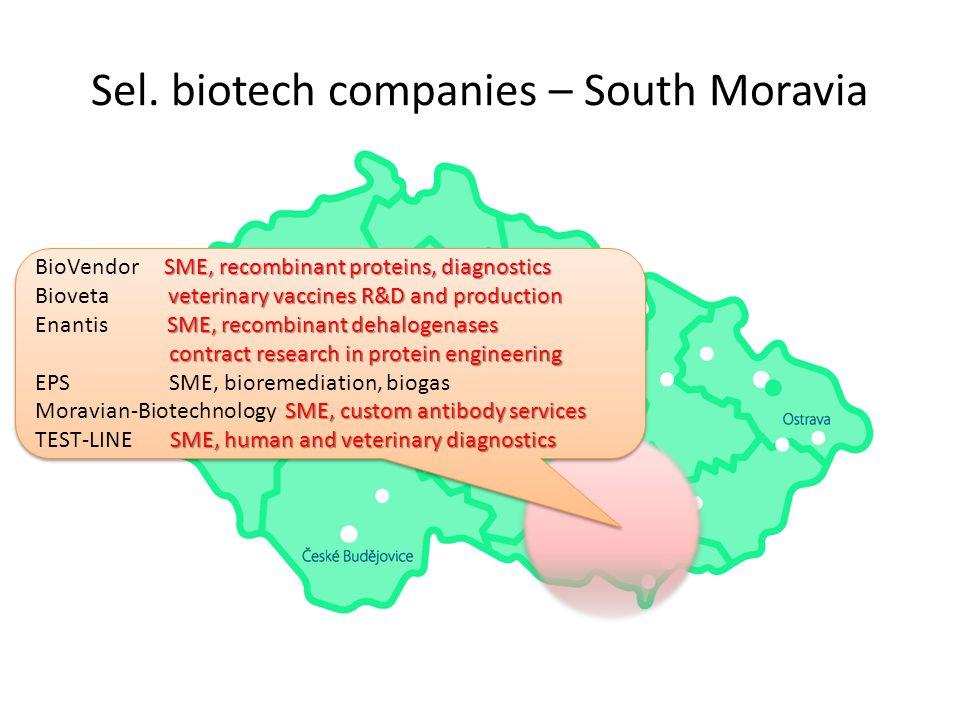 Sel. biotech companies – South Moravia SME, recombinant proteins, diagnostics BioVendor SME, recombinant proteins, diagnostics veterinary vaccines R&D