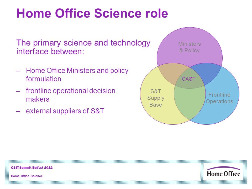 CSIT Summit Belfast 2012 Home Office Science Home Office Science role The primary science and technology interface between: CAST Ministers & Policy Fr