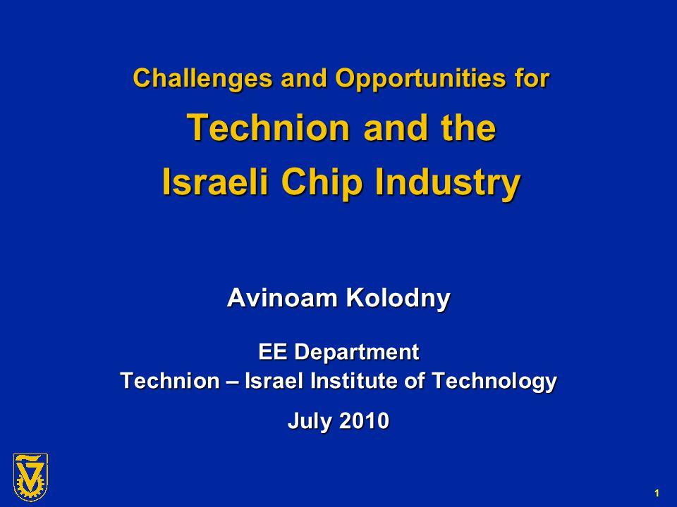 G-Number 22 Intel's Pentium-M (designed in Haifa) Intel's Pentium-M (designed in Haifa) Energy Consumption: Energy Consumption: – Bit-Transportation > computation .