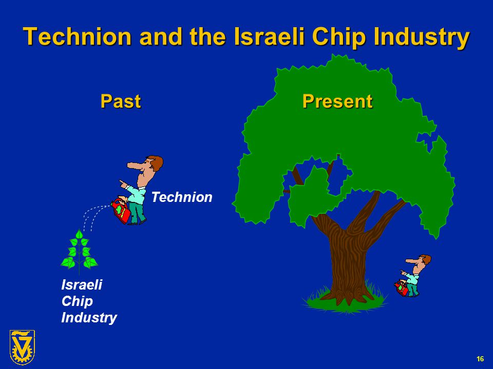 G-Number 16 Technion and the Israeli Chip Industry Technion Israeli Chip IndustryPast Present