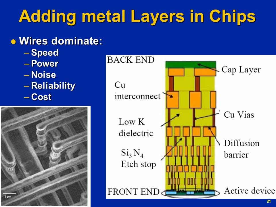 G-Number 21 Adding metal Layers in Chips Wires dominate: Wires dominate: –Speed –Power –Noise –Reliability –Cost