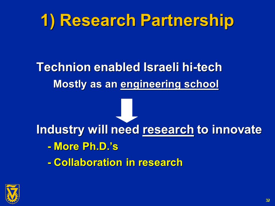 G-Number 32 1) Research Partnership Technion enabled Israeli hi-tech Mostly as an engineering school Mostly as an engineering school Industry will need research to innovate - More Ph.D.'s - More Ph.D.'s - Collaboration in research - Collaboration in research