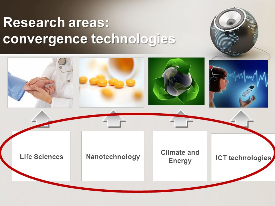 NanotechnologyLife Sciences Climate and Energy ICT technologies Research areas: convergence technologies