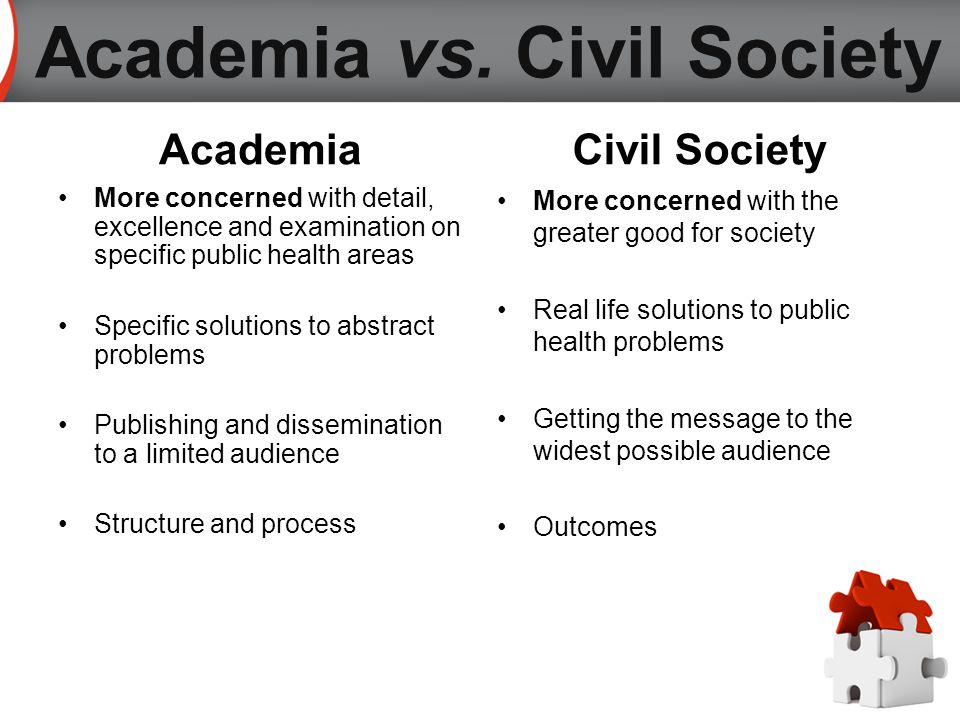 Academia More concerned with detail, excellence and examination on specific public health areas Specific solutions to abstract problems Publishing and dissemination to a limited audience Structure and process Civil Society More concerned with the greater good for society Real life solutions to public health problems Getting the message to the widest possible audience Outcomes Academia vs.