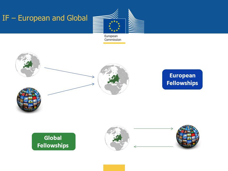 IF – European and Global European Fellowships Global Fellowships