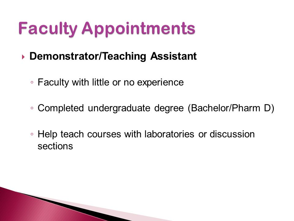  Demonstrator/Teaching Assistant ◦ Faculty with little or no experience ◦ Completed undergraduate degree (Bachelor/Pharm D) ◦ Help teach courses with
