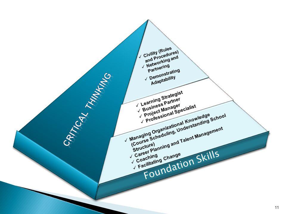Foundation Skills 11