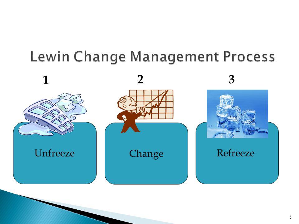 Refreeze 1 32 Unfreeze Change 5