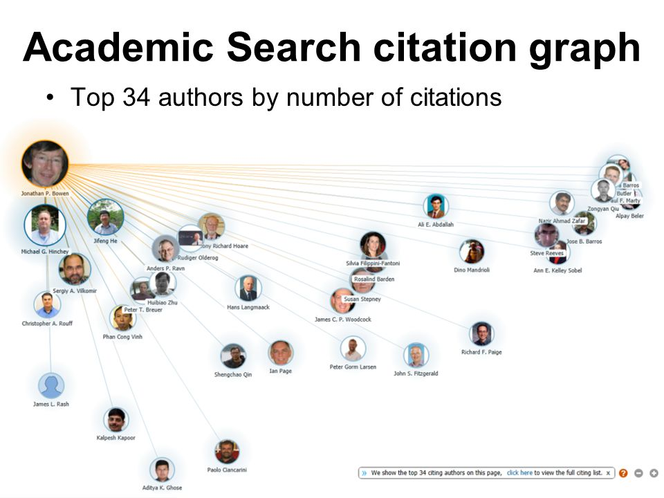 Academic Search citation graph Top 34 authors by number of citations