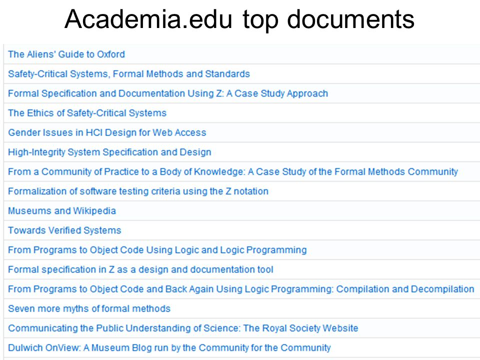 Academia.edu top documents Last 30 days