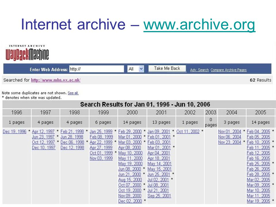 Internet archive – www.archive.orgwww.archive.org MHS website