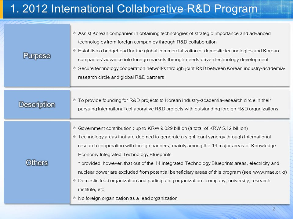 2 1. 2012 International Collaborative R&D Program