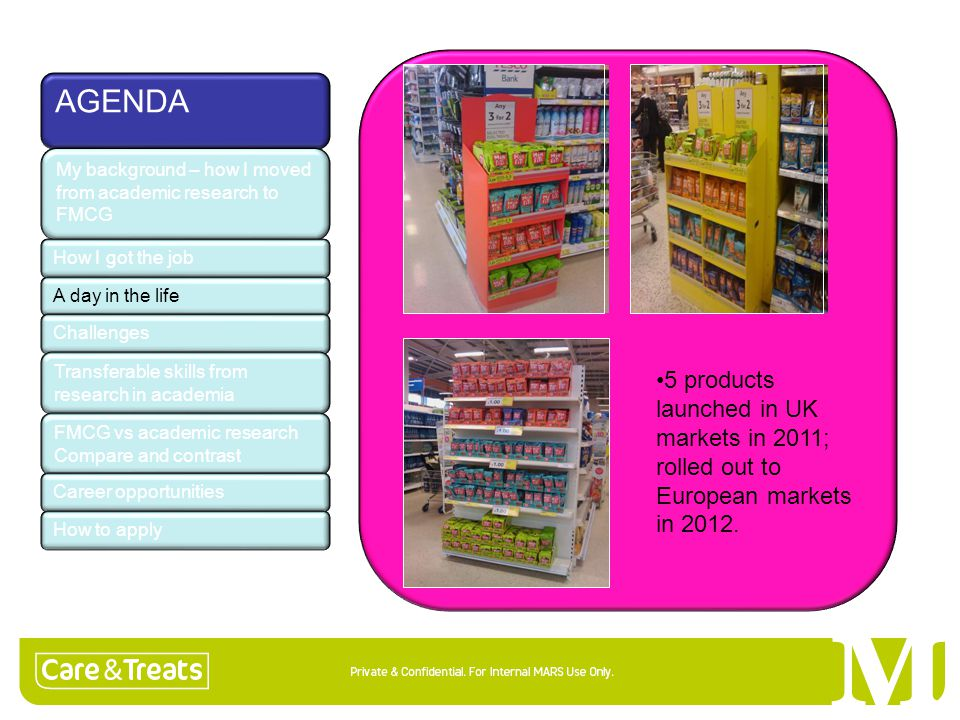 5 products launched in UK markets in 2011; rolled out to European markets in 2012.