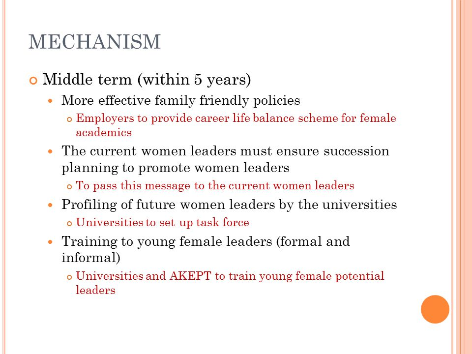 MECHANISM Middle term (within 5 years) More effective family friendly policies Employers to provide career life balance scheme for female academics The current women leaders must ensure succession planning to promote women leaders To pass this message to the current women leaders Profiling of future women leaders by the universities Universities to set up task force Training to young female leaders (formal and informal) Universities and AKEPT to train young female potential leaders