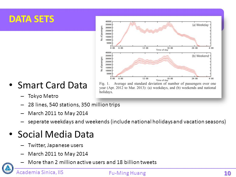 Academia Sinica, IIS Fu-Ming Huang DATA SETS Smart Card Data – Tokyo Metro – 28 lines, 540 stations, 350 million trips – March 2011 to May 2014 – sepe
