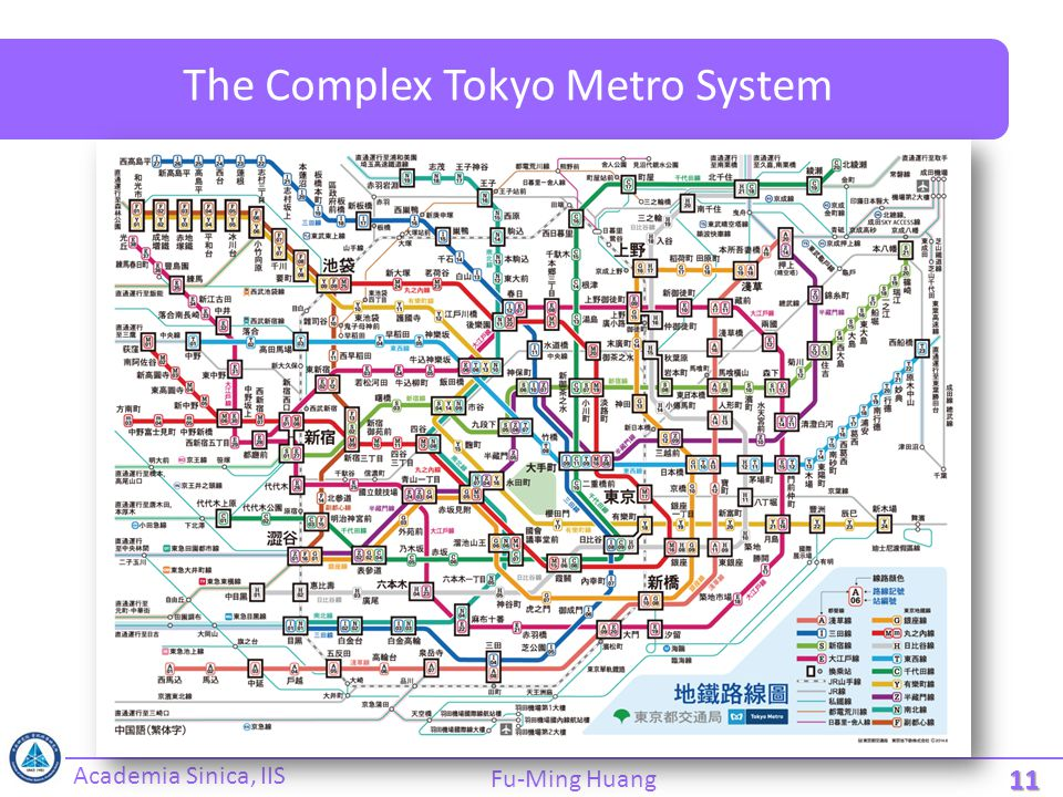 Academia Sinica, IIS Fu-Ming Huang The Complex Tokyo Metro System 11