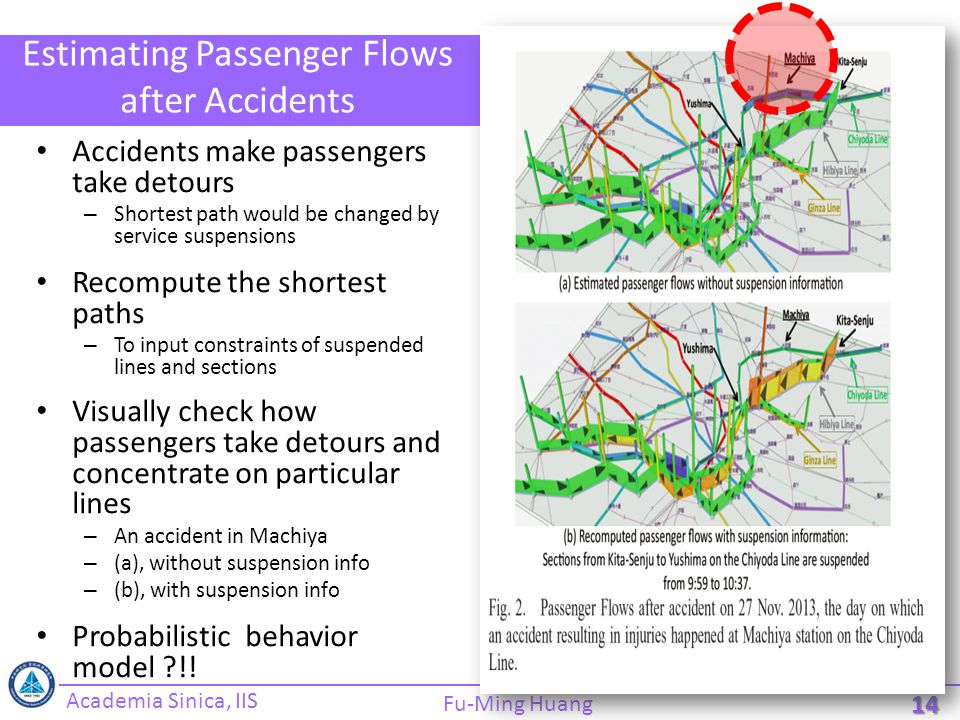 Academia Sinica, IIS Fu-Ming Huang Estimating Passenger Flows after Accidents Accidents make passengers take detours – Shortest path would be changed