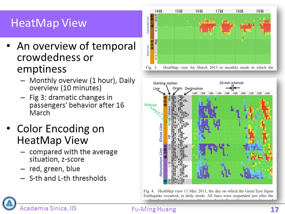 Academia Sinica, IIS Fu-Ming Huang HeatMap View An overview of temporal crowdedness or emptiness – Monthly overview (1 hour), Daily overview (10 minut