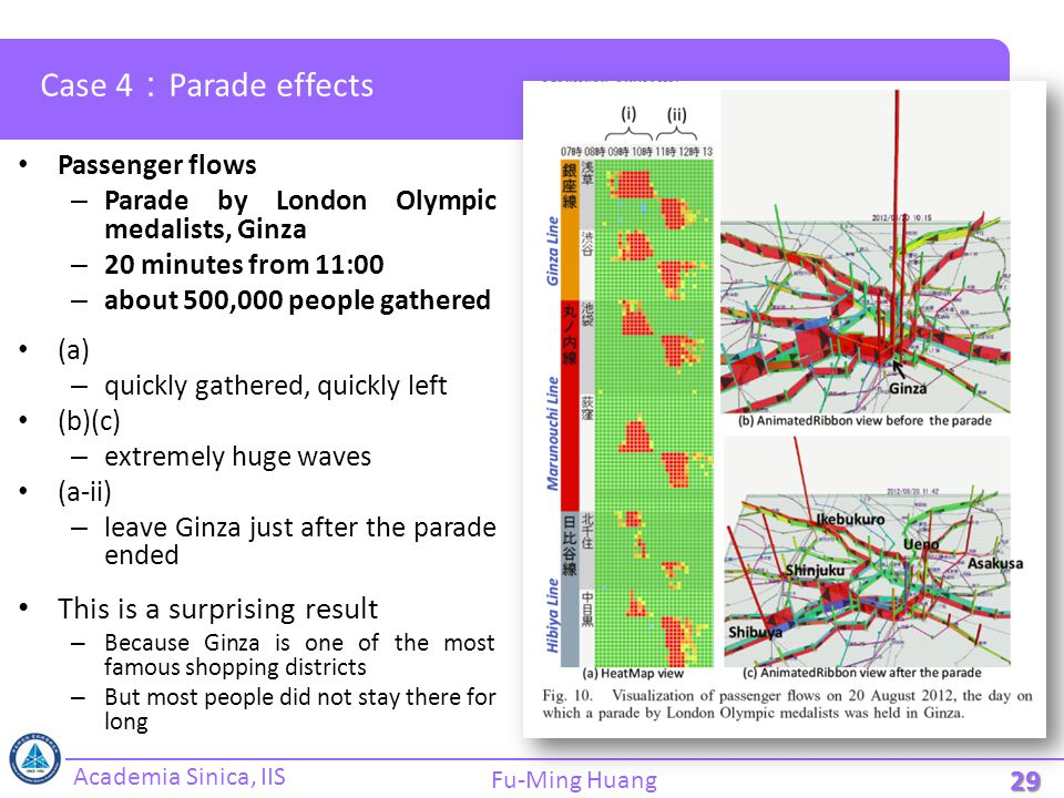 Academia Sinica, IIS Fu-Ming Huang Case 4 : Parade effects Passenger flows – Parade by London Olympic medalists, Ginza – 20 minutes from 11:00 – about