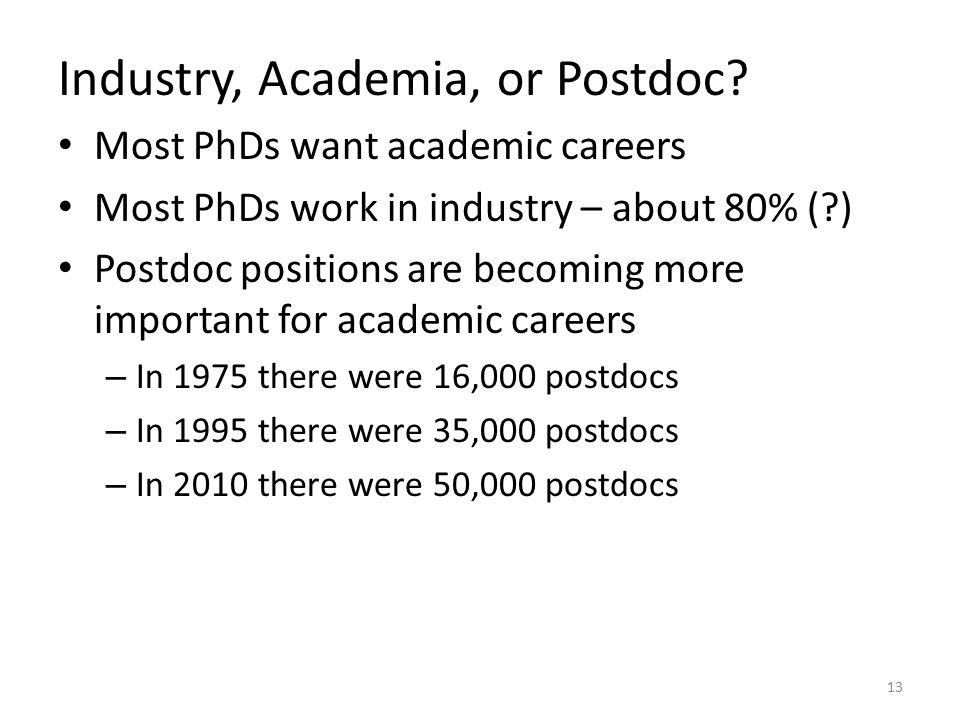 Industry, Academia, or Postdoc? Most PhDs want academic careers Most PhDs work in industry – about 80% (?) Postdoc positions are becoming more importa