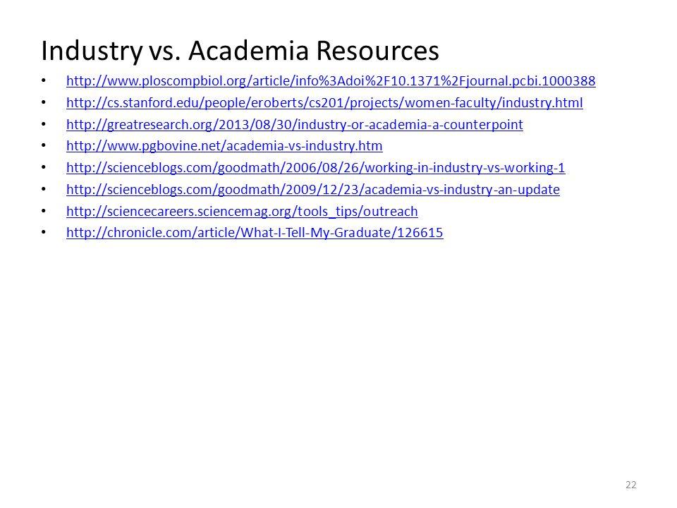 Industry vs.